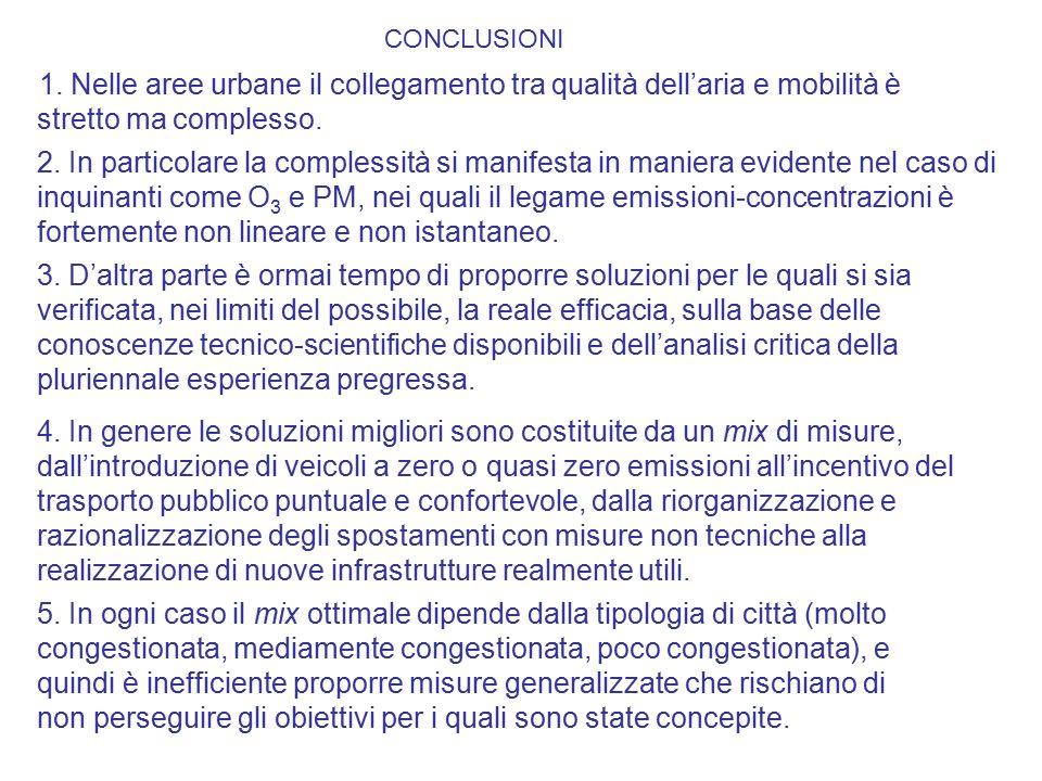 CONCLUSIONI 1. Nelle aree urbane il collegamento tra qualità dell'aria e mobilità è stretto ma complesso. 4. In genere le soluzioni migliori sono cost