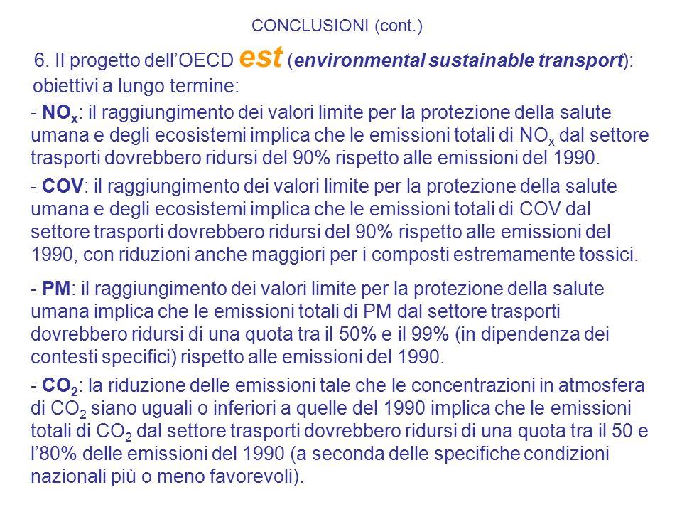 CONCLUSIONI (cont.) 6. Il progetto dell'OECD est (environmental sustainable transport): obiettivi a lungo termine: - NO x : il raggiungimento dei valo