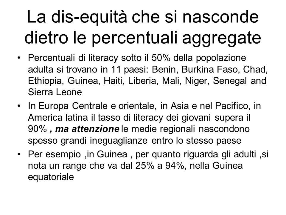 La dis-equità che si nasconde dietro le percentuali aggregate Percentuali di literacy sotto il 50% della popolazione adulta si trovano in 11 paesi: Be