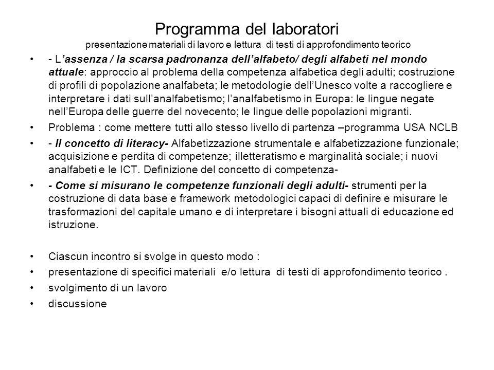 Programma del laboratori presentazione materiali di lavoro e lettura di testi di approfondimento teorico - L'assenza / la scarsa padronanza dell'alfab