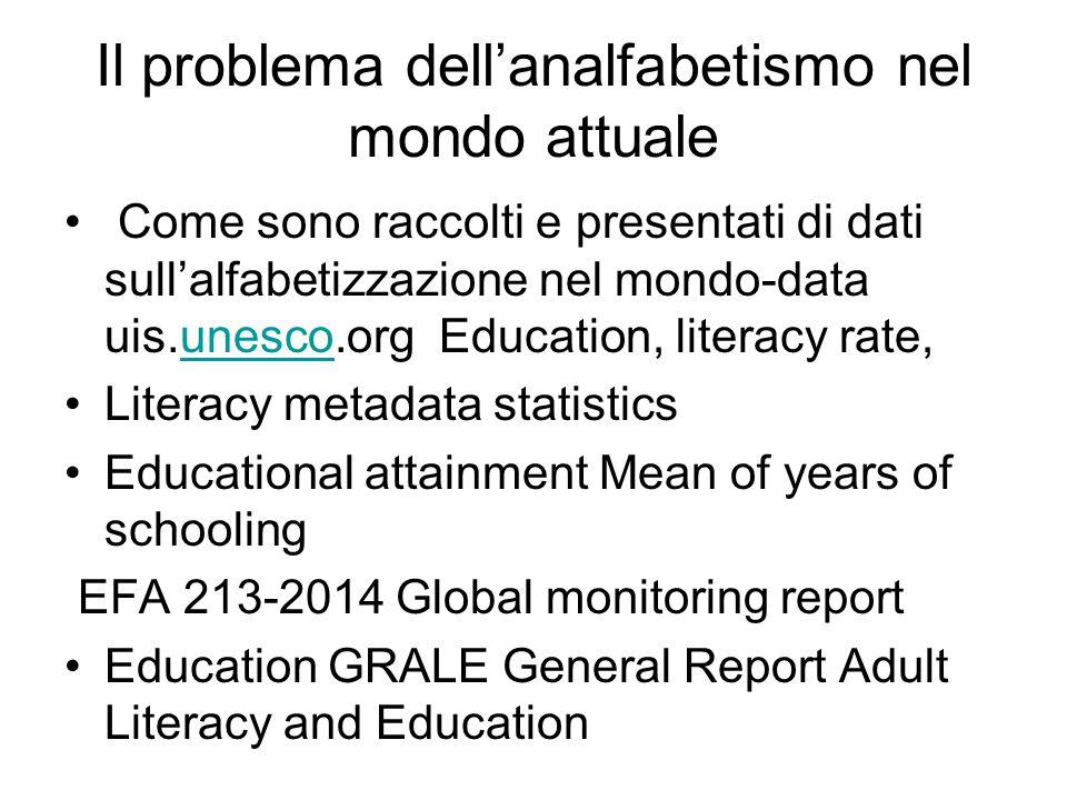 Il problema dell'analfabetismo nel mondo attuale Come sono raccolti e presentati di dati sull'alfabetizzazione nel mondo-data uis.unesco.org Education