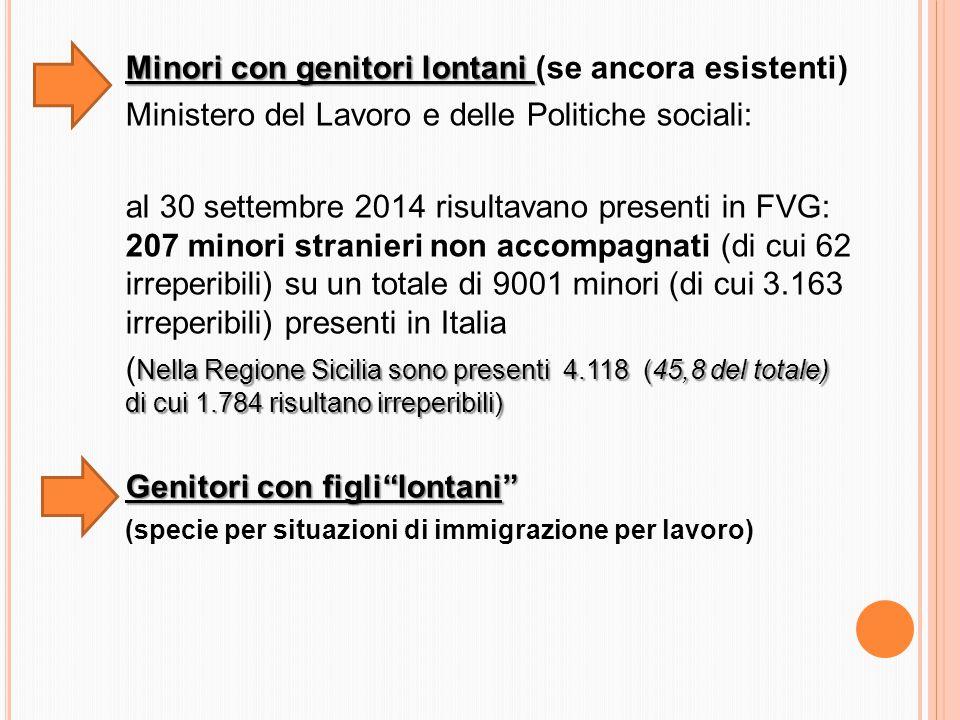 Minori con genitori lontani Minori con genitori lontani (se ancora esistenti) Ministero del Lavoro e delle Politiche sociali: al 30 settembre 2014 risultavano presenti in FVG: 207 minori stranieri non accompagnati (di cui 62 irreperibili) su un totale di 9001 minori (di cui 3.163 irreperibili) presenti in Italia Nella Regione Sicilia sono presenti 4.118 (45,8 del totale) di cui 1.784 risultano irreperibili) ( Nella Regione Sicilia sono presenti 4.118 (45,8 del totale) di cui 1.784 risultano irreperibili) Genitori con figli lontani (specie per situazioni di immigrazione per lavoro)