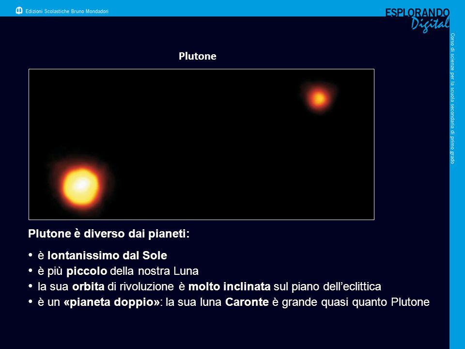 Plutone Plutone è diverso dai pianeti: è lontanissimo dal Sole è più piccolo della nostra Luna la sua orbita di rivoluzione è molto inclinata sul pian