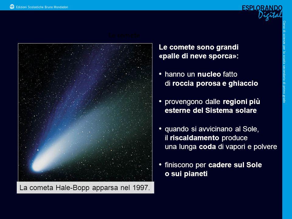 Le comete Le comete sono grandi «palle di neve sporca»: hanno un nucleo fatto di roccia porosa e ghiaccio provengono dalle regioni più esterne del Sis