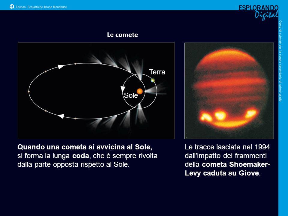 Le comete Quando una cometa si avvicina al Sole, si forma la lunga coda, che è sempre rivolta dalla parte opposta rispetto al Sole. Le tracce lasciate