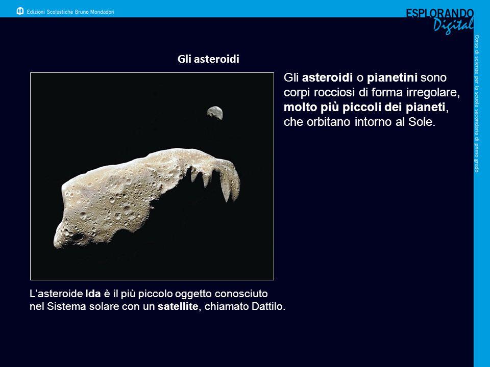 Gli asteroidi L'asteroide Ida è il più piccolo oggetto conosciuto nel Sistema solare con un satellite, chiamato Dattilo. Gli asteroidi o pianetini son