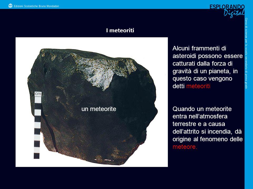 I meteoriti Alcuni frammenti di asteroidi possono essere catturati dalla forza di gravità di un pianeta, in questo caso vengono detti meteoriti Quando