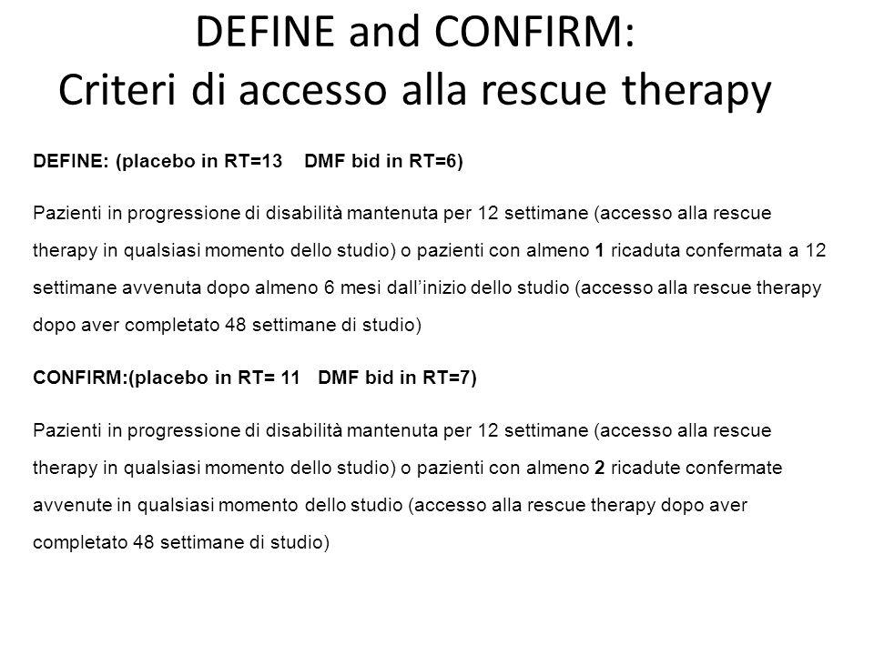 DEFINE and CONFIRM: Criteri di accesso alla rescue therapy DEFINE: (placebo in RT=13 DMF bid in RT=6) Pazienti in progressione di disabilità mantenuta
