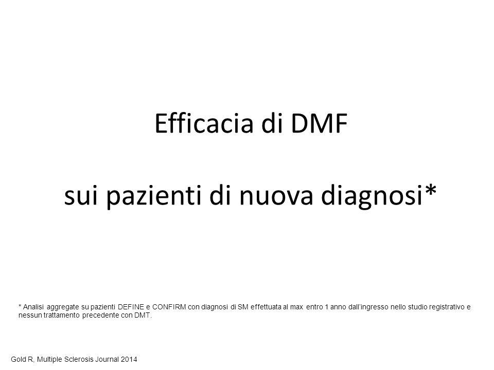 Efficacia di DMF sui pazienti di nuova diagnosi* * Analisi aggregate su pazienti DEFINE e CONFIRM con diagnosi di SM effettuata al max entro 1 anno da