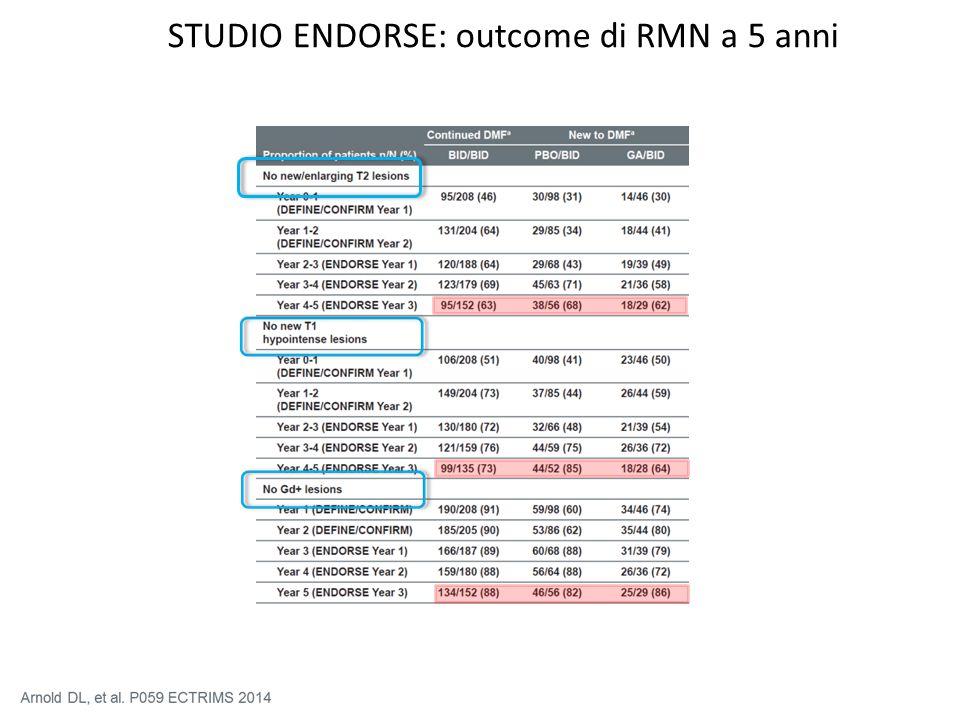STUDIO ENDORSE: outcome di RMN a 5 anni