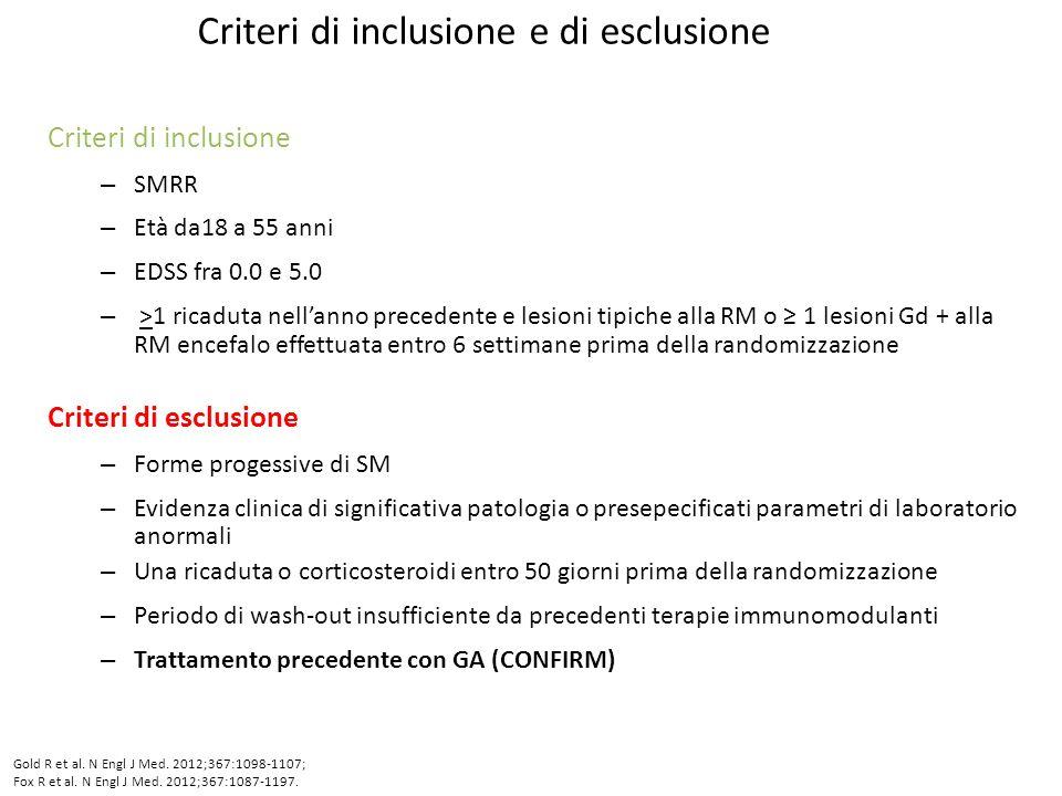 Criteri di inclusione e di esclusione Criteri di inclusione – SMRR – Età da18 a 55 anni – EDSS fra 0.0 e 5.0 – >1 ricaduta nell'anno precedente e lesi