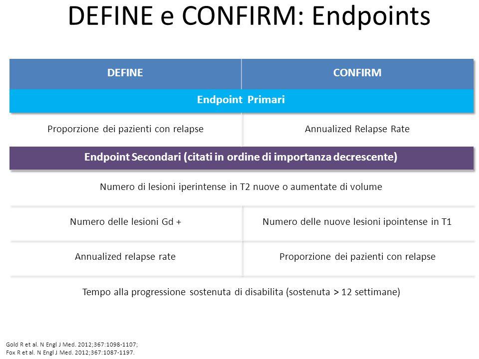 Efficacia clinica nei pz di nuova diagnosi Analisi integrata DEFINE, CONFIRM e ENDORSE Pazienti con disabilità sostenuta a 5aa 8% 20% 60%