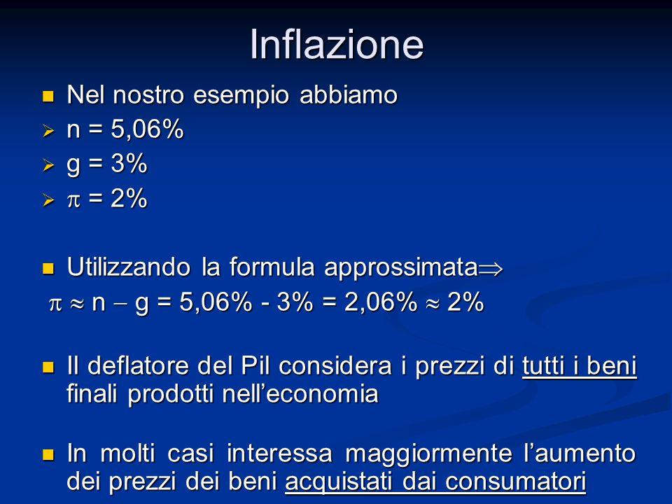 Inflazione Nel nostro esempio abbiamo Nel nostro esempio abbiamo  n = 5,06%  g = 3%   = 2% Utilizzando la formula approssimata  Utilizzando la fo
