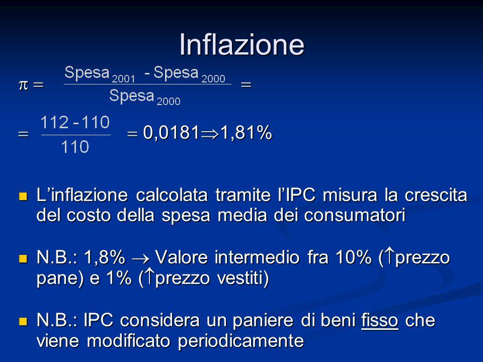     0,0181  1,81% L'inflazione calcolata tramite l'IPC misura la crescita del costo della spesa media dei consumatori L'inflazione calcolata tr