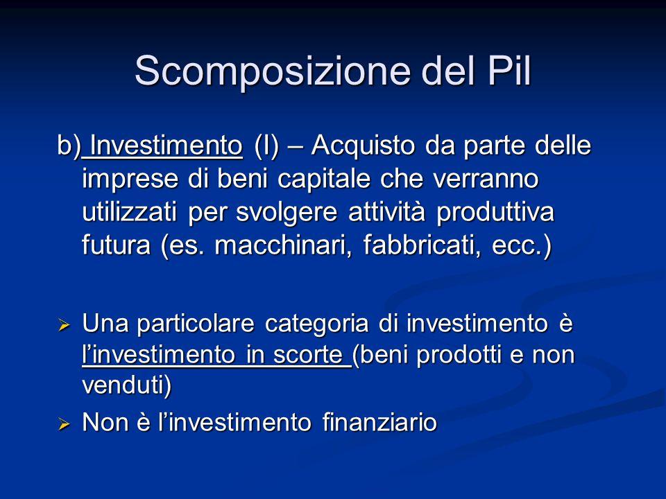 b) Investimento (I) – Acquisto da parte delle imprese di beni capitale che verranno utilizzati per svolgere attività produttiva futura (es. macchinari