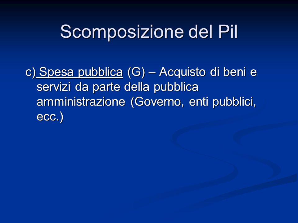 c) Spesa pubblica (G) – Acquisto di beni e servizi da parte della pubblica amministrazione (Governo, enti pubblici, ecc.) Scomposizione del Pil