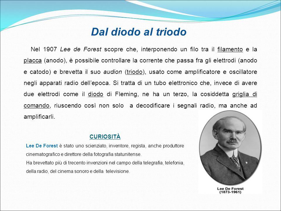 Dal diodo al triodo Nel 1907 Lee de Forest scopre che, interponendo un filo tra il filamento e la placca (anodo), è possibile controllare la corrente