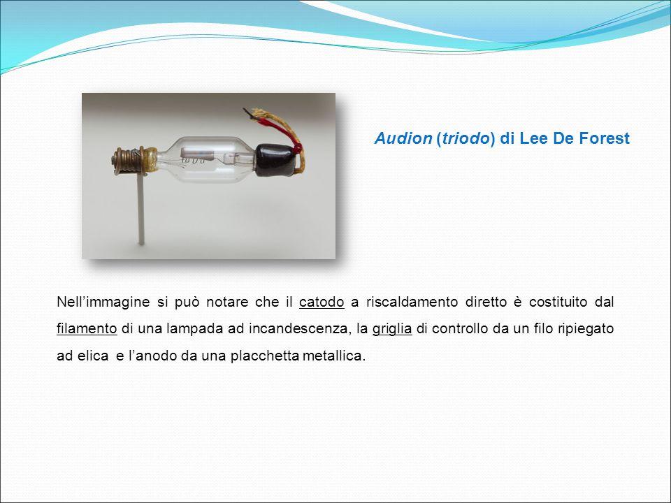 Audion (triodo) di Lee De Forest Nell'immagine si può notare che il catodo a riscaldamento diretto è costituito dal filamento di una lampada ad incand