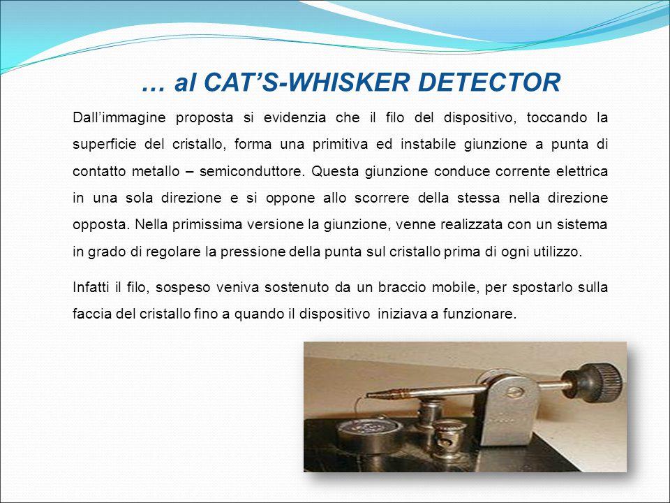 … al CAT'S-WHISKER DETECTOR Dall'immagine proposta si evidenzia che il filo del dispositivo, toccando la superficie del cristallo, forma una primitiva