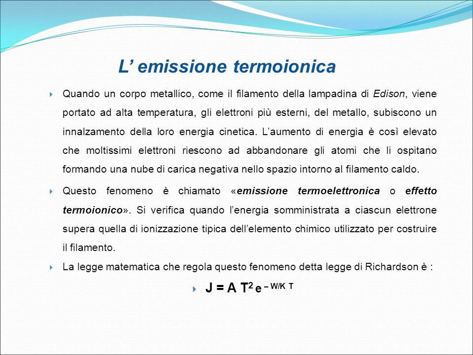 L' emissione termoionica  Quando un corpo metallico, come il filamento della lampadina di Edison, viene portato ad alta temperatura, gli elettroni pi