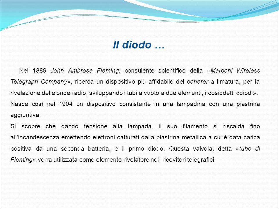 Il diodo … Nel 1889 John Ambrose Fleming, consulente scientifico della «Marconi Wireless Telegraph Company», ricerca un dispositivo più affidabile del
