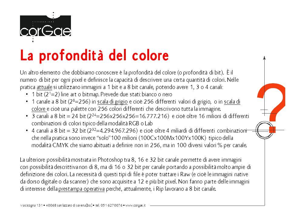 La profondità del colore Un altro elemento che dobbiamo conoscere è la profondità del colore (o profondità di bit). È il numero di bit per ogni pixel