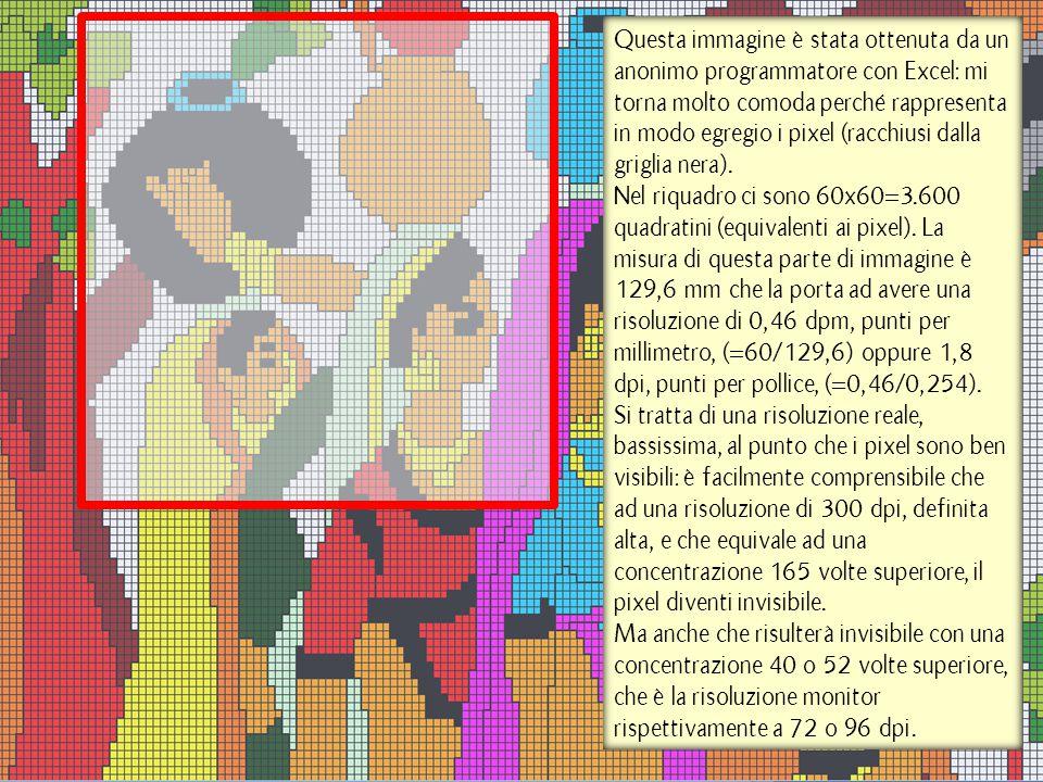 Questa immagine è stata ottenuta da un anonimo programmatore con Excel: mi torna molto comoda perché rappresenta in modo egregio i pixel (racchiusi da