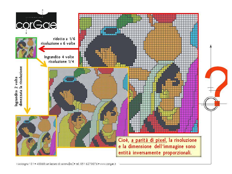 Da pixel a tono continuo Tutte le immagini della slide precedente hanno lo stesso numero di pixel che è 60x60 = 3.600.