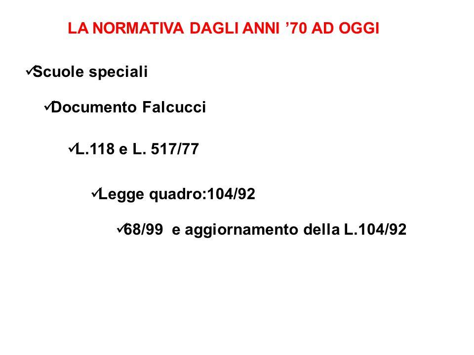 Legge quadro:104/92 Scuole speciali Documento Falcucci L.118 e L. 517/77 68/99 e aggiornamento della L.104/92 LA NORMATIVA DAGLI ANNI '70 AD OGGI
