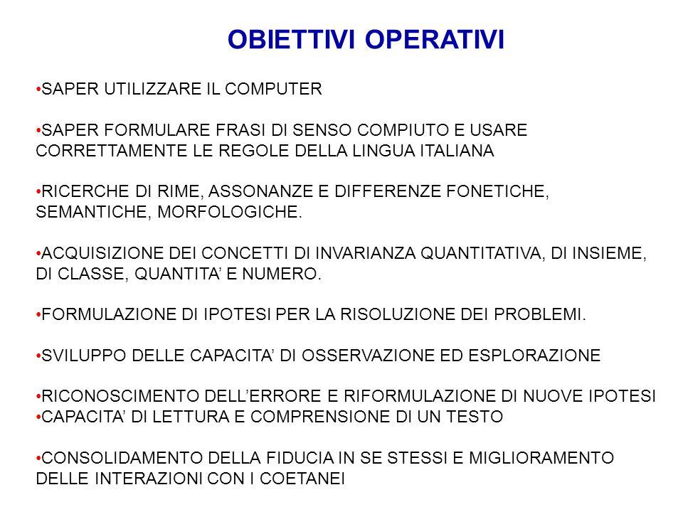 OBIETTIVI OPERATIVI SAPER UTILIZZARE IL COMPUTER SAPER FORMULARE FRASI DI SENSO COMPIUTO E USARE CORRETTAMENTE LE REGOLE DELLA LINGUA ITALIANA RICERCH
