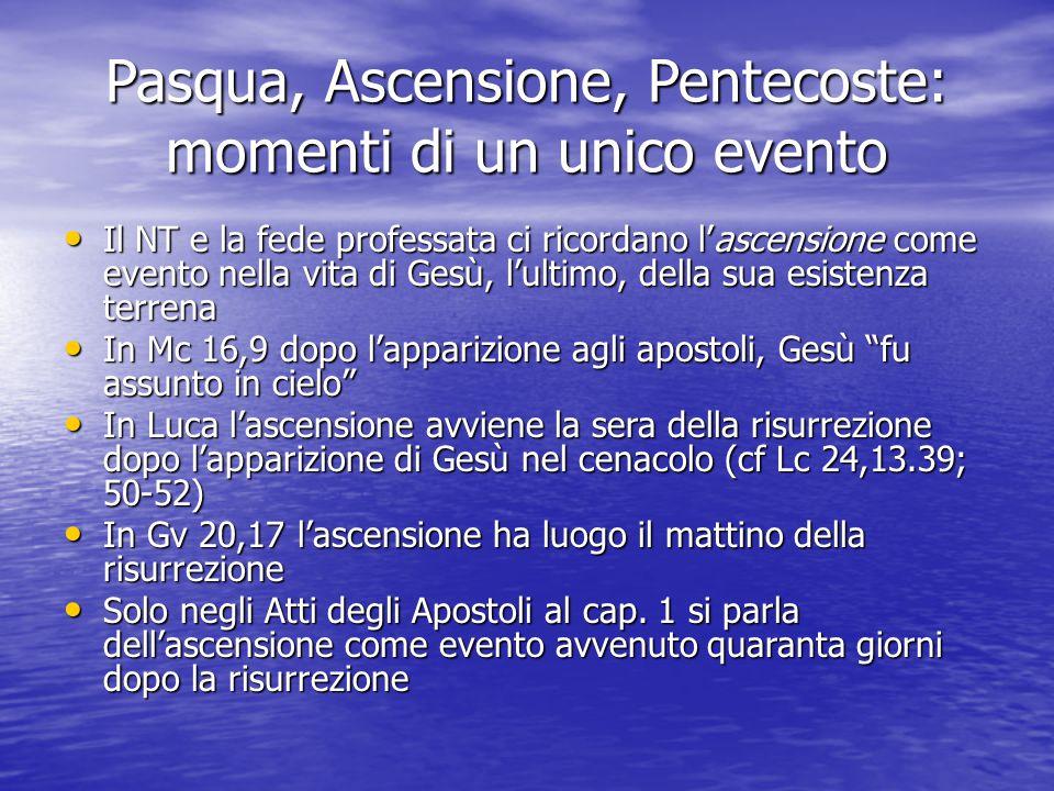 Pasqua, Ascensione, Pentecoste: momenti di un unico evento Il NT e la fede professata ci ricordano l'ascensione come evento nella vita di Gesù, l'ultimo, della sua esistenza terrena Il NT e la fede professata ci ricordano l'ascensione come evento nella vita di Gesù, l'ultimo, della sua esistenza terrena In Mc 16,9 dopo l'apparizione agli apostoli, Gesù fu assunto in cielo In Mc 16,9 dopo l'apparizione agli apostoli, Gesù fu assunto in cielo In Luca l'ascensione avviene la sera della risurrezione dopo l'apparizione di Gesù nel cenacolo (cf Lc 24,13.39; 50-52) In Luca l'ascensione avviene la sera della risurrezione dopo l'apparizione di Gesù nel cenacolo (cf Lc 24,13.39; 50-52) In Gv 20,17 l'ascensione ha luogo il mattino della risurrezione In Gv 20,17 l'ascensione ha luogo il mattino della risurrezione Solo negli Atti degli Apostoli al cap.