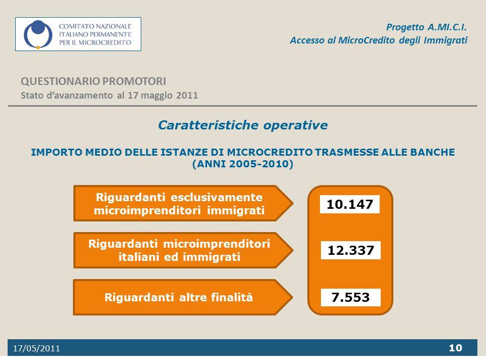 17/05/2011 10 Progetto A.MI.C.I. Accesso al MicroCredito degli Immigrati QUESTIONARIO PROMOTORI Stato d'avanzamento al 17 maggio 2011 Caratteristiche