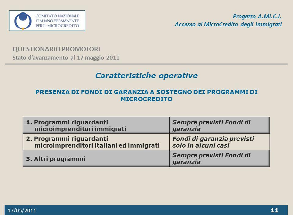 17/05/2011 11 Progetto A.MI.C.I. Accesso al MicroCredito degli Immigrati QUESTIONARIO PROMOTORI Stato d'avanzamento al 17 maggio 2011 Caratteristiche