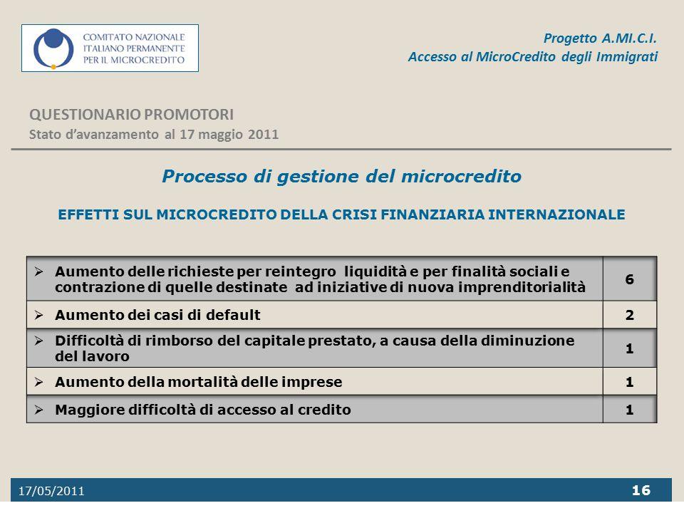 17/05/2011 16 Progetto A.MI.C.I. Accesso al MicroCredito degli Immigrati QUESTIONARIO PROMOTORI Stato d'avanzamento al 17 maggio 2011 Processo di gest
