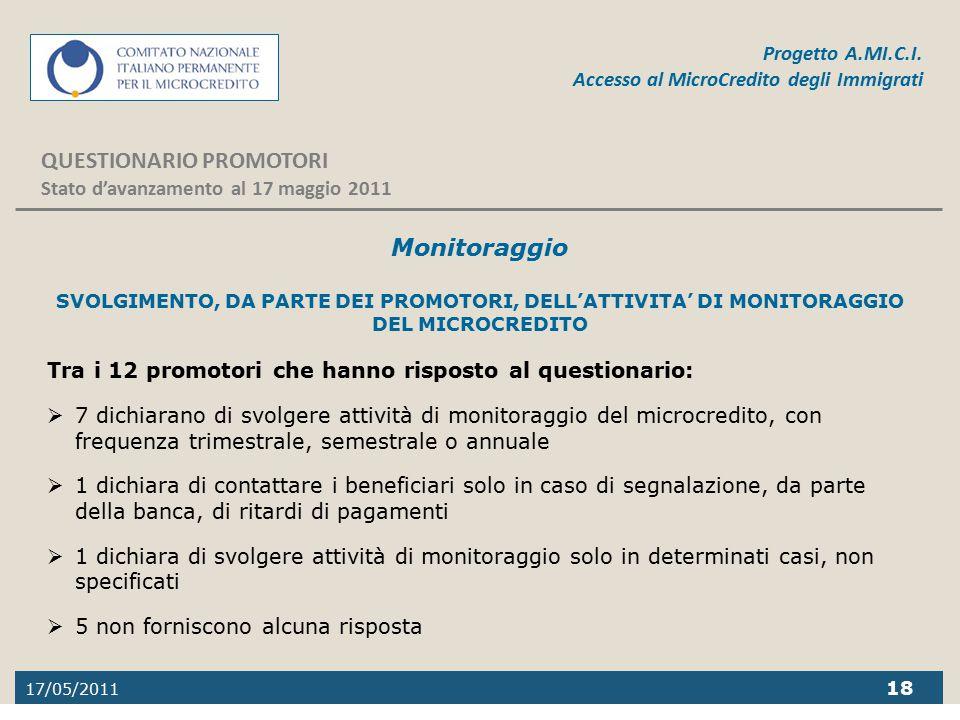 17/05/2011 18 Progetto A.MI.C.I. Accesso al MicroCredito degli Immigrati QUESTIONARIO PROMOTORI Stato d'avanzamento al 17 maggio 2011 Monitoraggio SVO