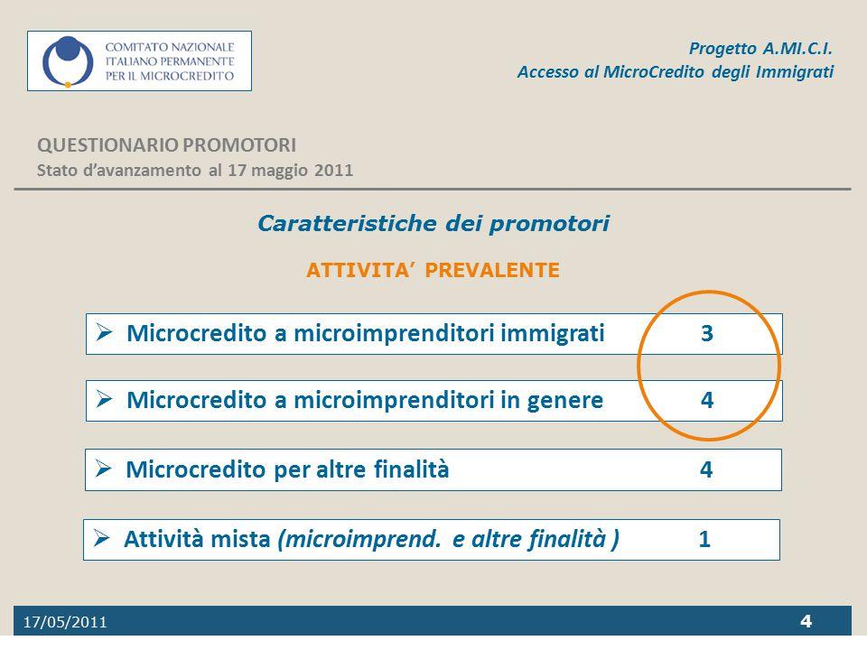 17/05/2011 4 Progetto A.MI.C.I. Accesso al MicroCredito degli Immigrati QUESTIONARIO PROMOTORI Stato d'avanzamento al 17 maggio 2011 Caratteristiche d
