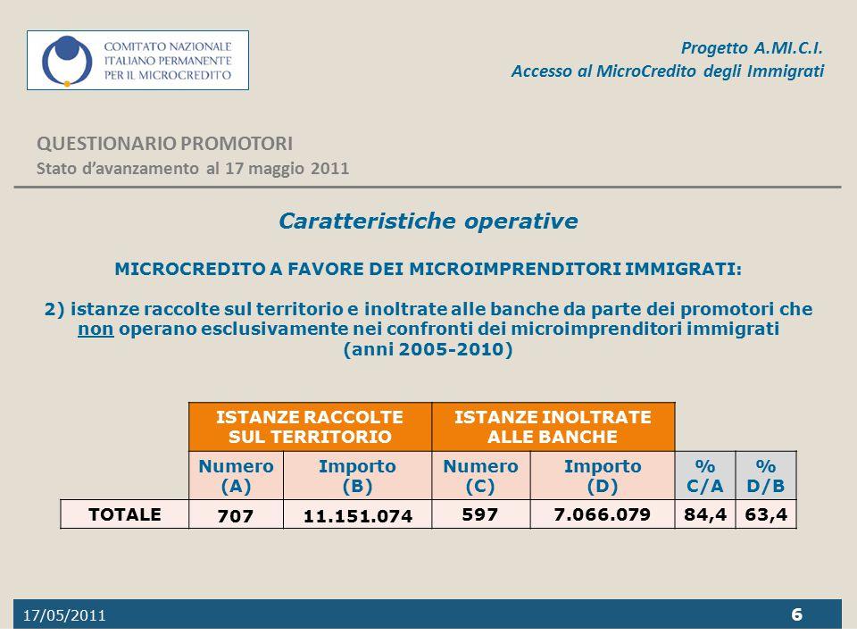 17/05/2011 6 Progetto A.MI.C.I. Accesso al MicroCredito degli Immigrati QUESTIONARIO PROMOTORI Stato d'avanzamento al 17 maggio 2011 Caratteristiche o