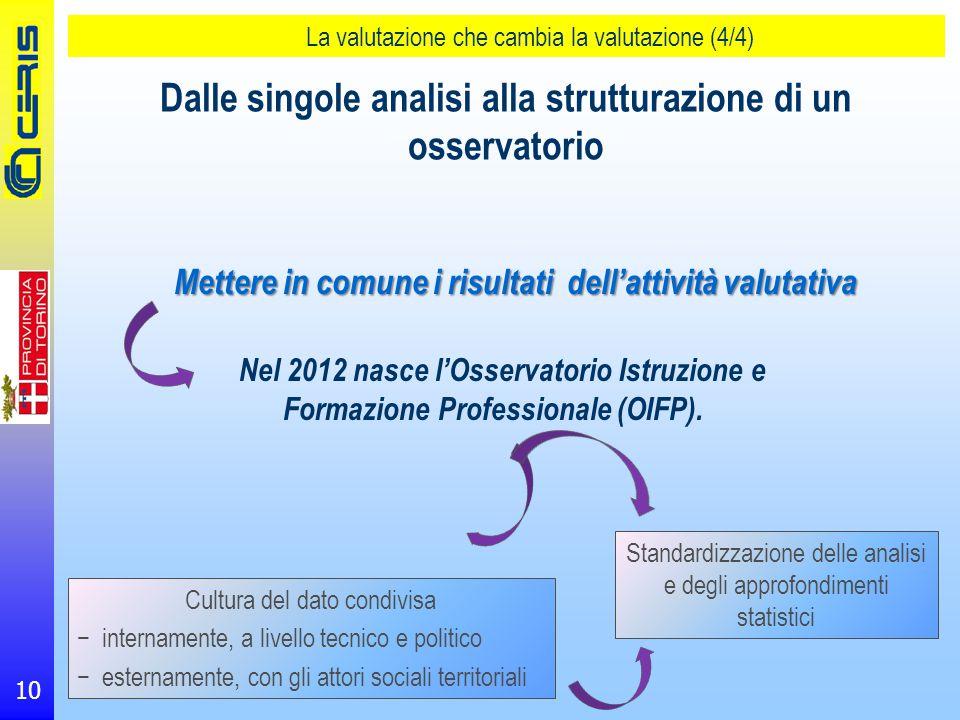 10 La valutazione che cambia la valutazione (4/4) Dalle singole analisi alla strutturazione di un osservatorio Mettere in comune i risultati dell'attività valutativa Nel 2012 nasce l'Osservatorio Istruzione e Formazione Professionale (OIFP).