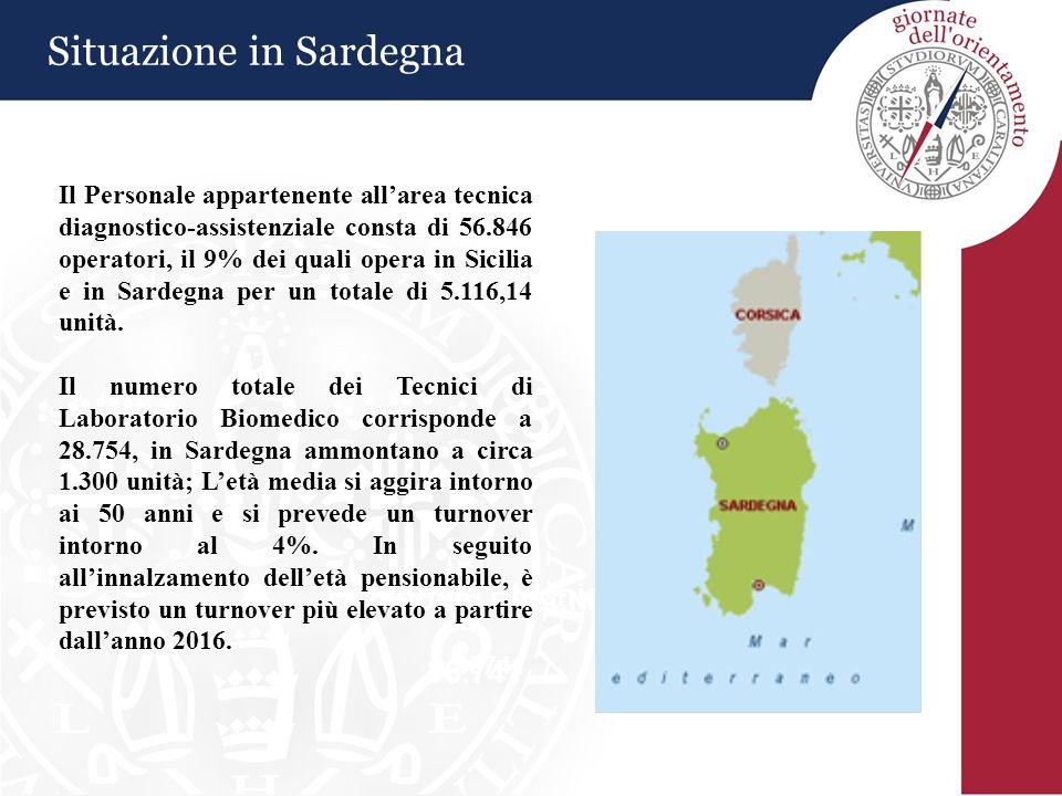 Situazione in Sardegna Personale tecnico 36.741 PERSONALE TECNICO 36741 Il Personale appartenente all'area tecnica diagnostico-assistenziale consta di 56.846 operatori, il 9% dei quali opera in Sicilia e in Sardegna per un totale di 5.116,14 unità.