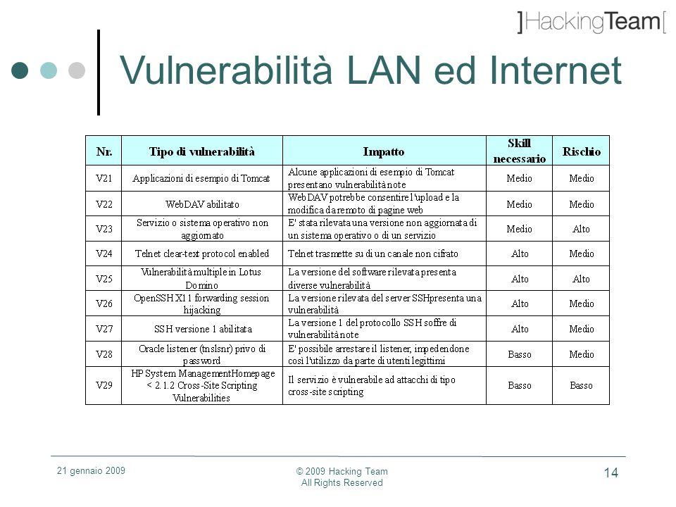 21 gennaio 2009 © 2009 Hacking Team All Rights Reserved 14 Vulnerabilità LAN ed Internet