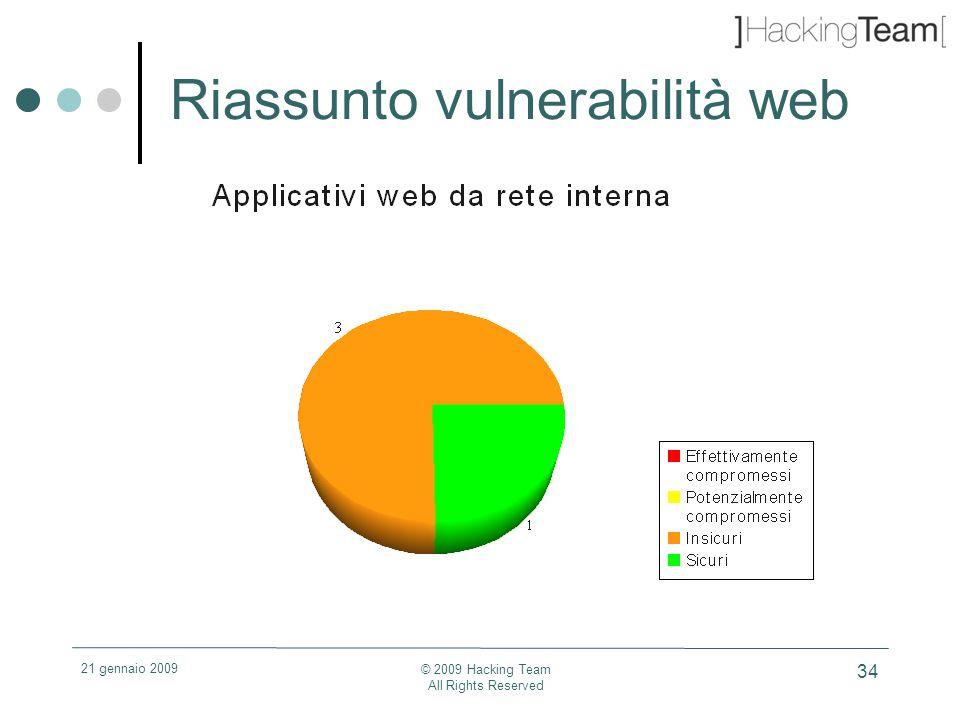 21 gennaio 2009 © 2009 Hacking Team All Rights Reserved 34 Riassunto vulnerabilità web
