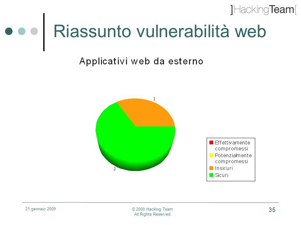 21 gennaio 2009 © 2009 Hacking Team All Rights Reserved 35 Riassunto vulnerabilità web