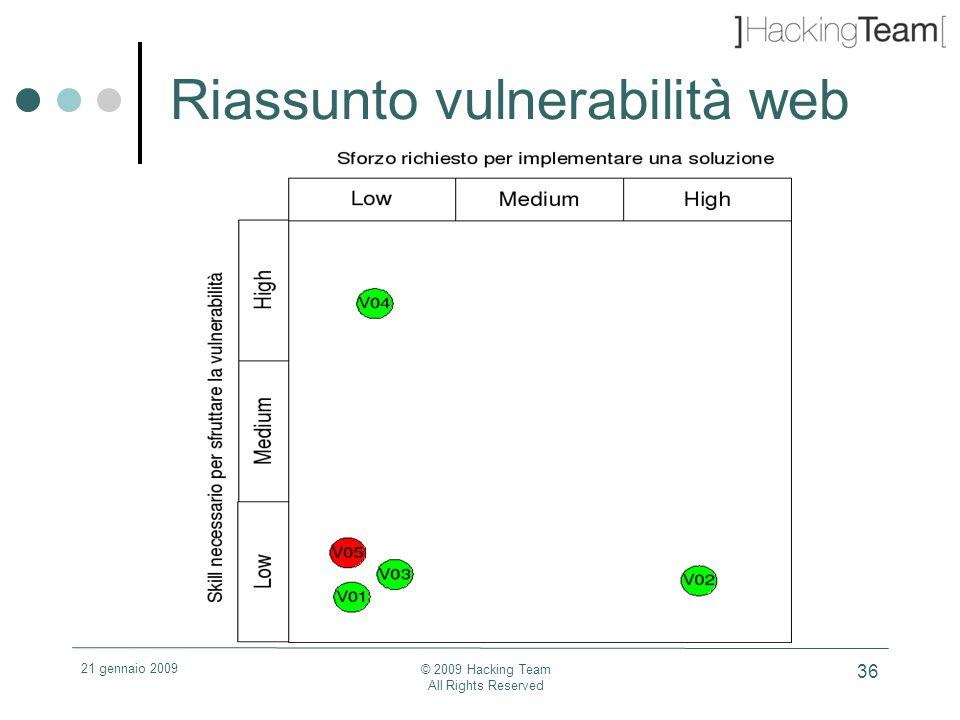 21 gennaio 2009 © 2009 Hacking Team All Rights Reserved 36 Riassunto vulnerabilità web