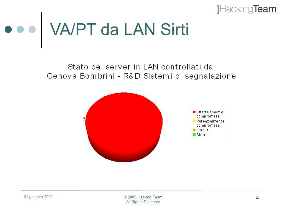 21 gennaio 2009 © 2009 Hacking Team All Rights Reserved 15 Giudizio VA/PT LAN DT-IT : sufficiente Ex-Sirti Sistemi MI: insufficiente Genova Bombrini- R&D Sistemi di segnalamento: critico