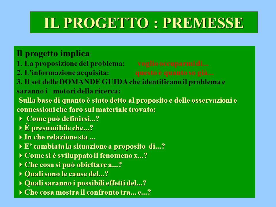 15 Il progetto implica : 1.La proposizione del problema: voglio occuparmi di...