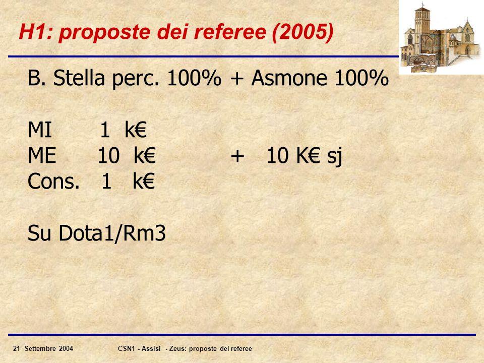 21 Settembre 2004CSN1 - Assisi - Zeus: proposte dei referee H1: proposte dei referee (2005) B.