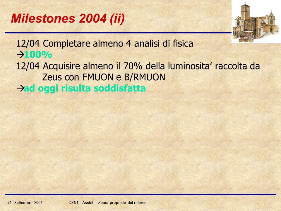 21 Settembre 2004CSN1 - Assisi - Zeus: proposte dei referee Milestones 2004 (ii) 12/04 Completare almeno 4 analisi di fisica  100% 12/04 Acquisire almeno il 70% della luminosita' raccolta da Zeus con FMUON e B/RMUON  ad oggi risulta soddisfatta