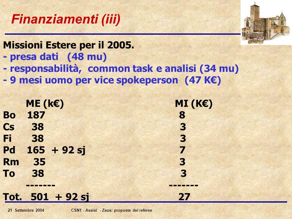 21 Settembre 2004CSN1 - Assisi - Zeus: proposte dei referee Finanziamenti (iii) Missioni Estere per il 2005.