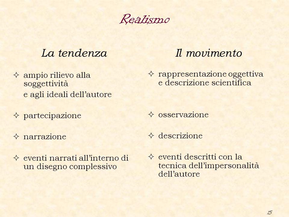 15 Realismo La tendenza  ampio rilievo alla soggettività e agli ideali dell'autore  partecipazione  narrazione  eventi narrati all'interno di un d