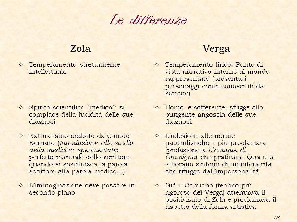 """49 Le differenze Zola  Temperamento strettamente intellettuale  Spirito scientifico """"medico"""": si compiace della lucidità delle sue diagnosi  Natura"""
